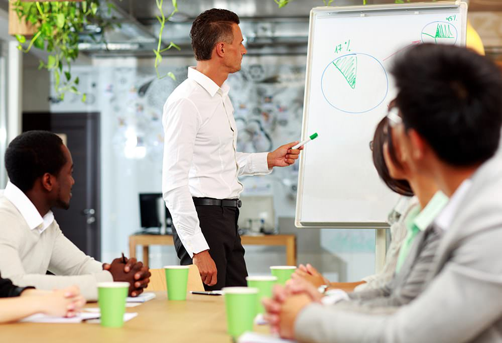 Pitching to the Board: A Sales Presentation for Management Companies